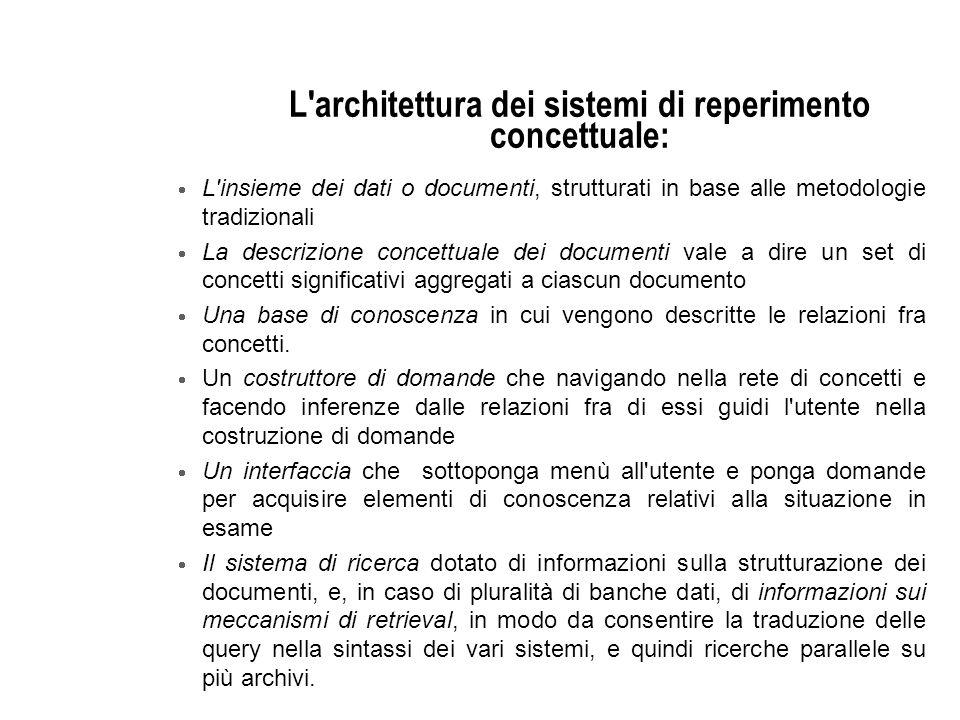 L architettura dei sistemi di reperimento concettuale: