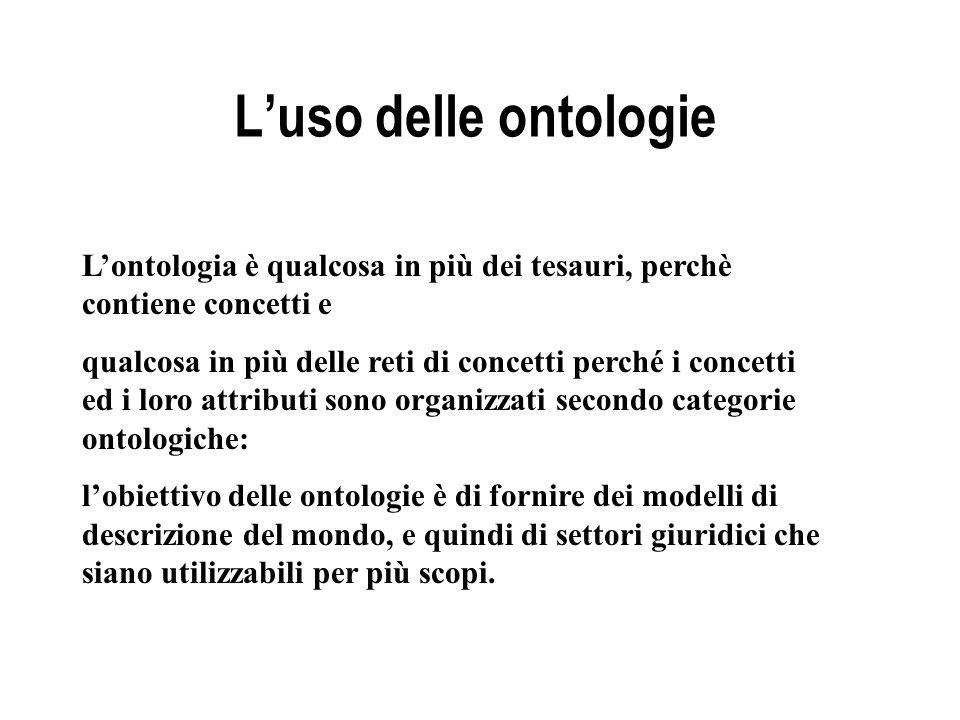L'uso delle ontologie L'ontologia è qualcosa in più dei tesauri, perchè contiene concetti e.