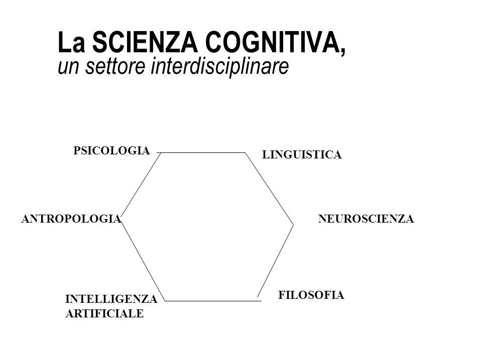La SCIENZA COGNITIVA, un settore interdisciplinare