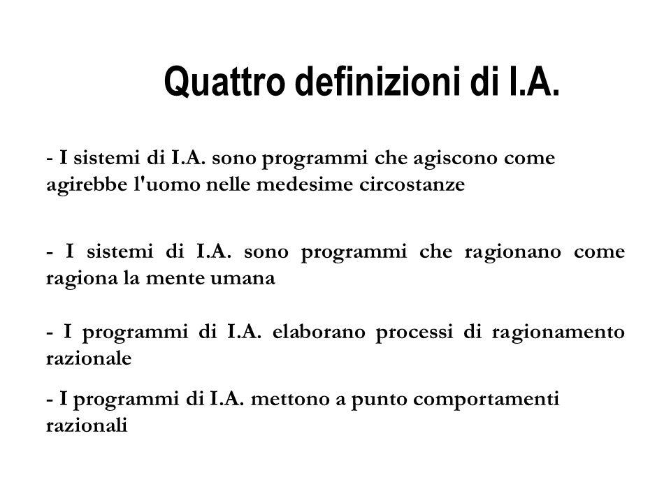 Quattro definizioni di I.A.