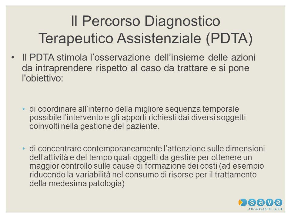 Il Percorso Diagnostico Terapeutico Assistenziale (PDTA)