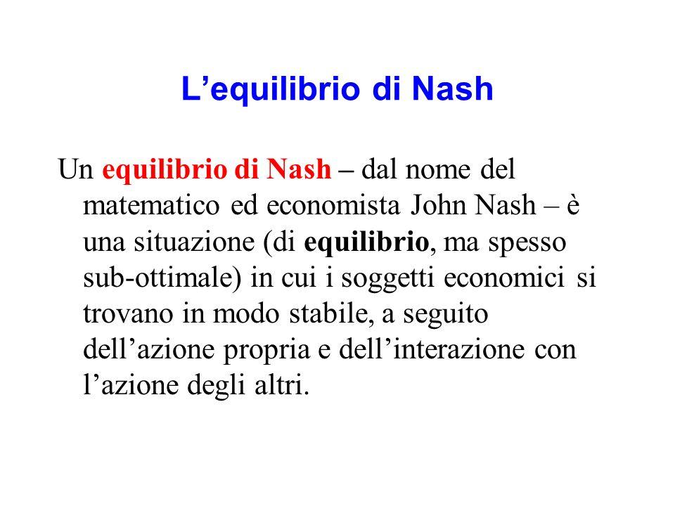 L'equilibrio di Nash