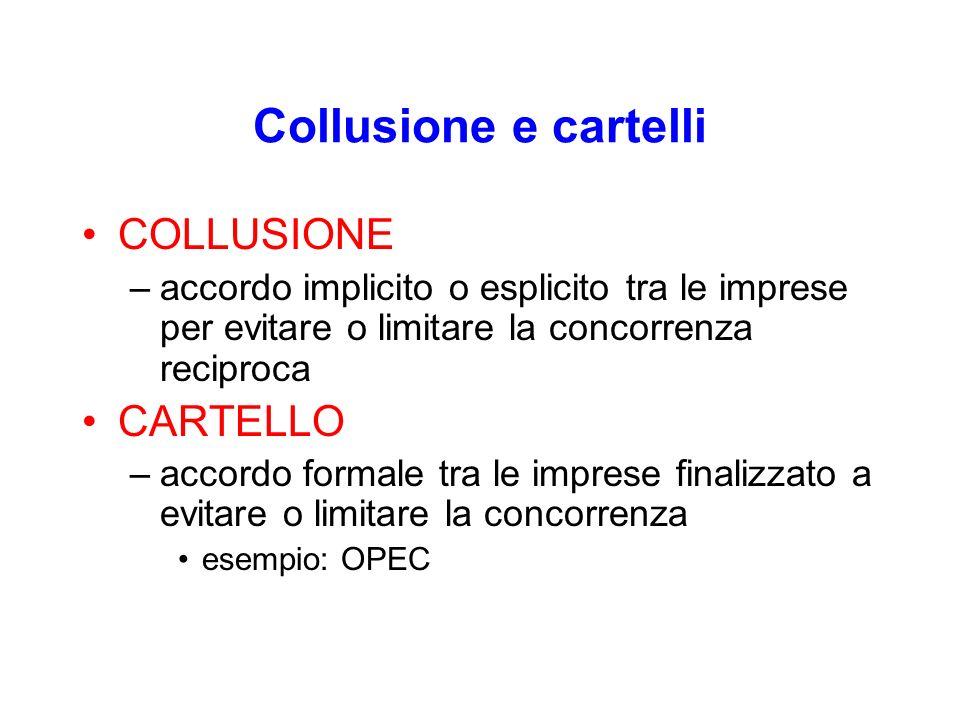 Collusione e cartelli COLLUSIONE CARTELLO