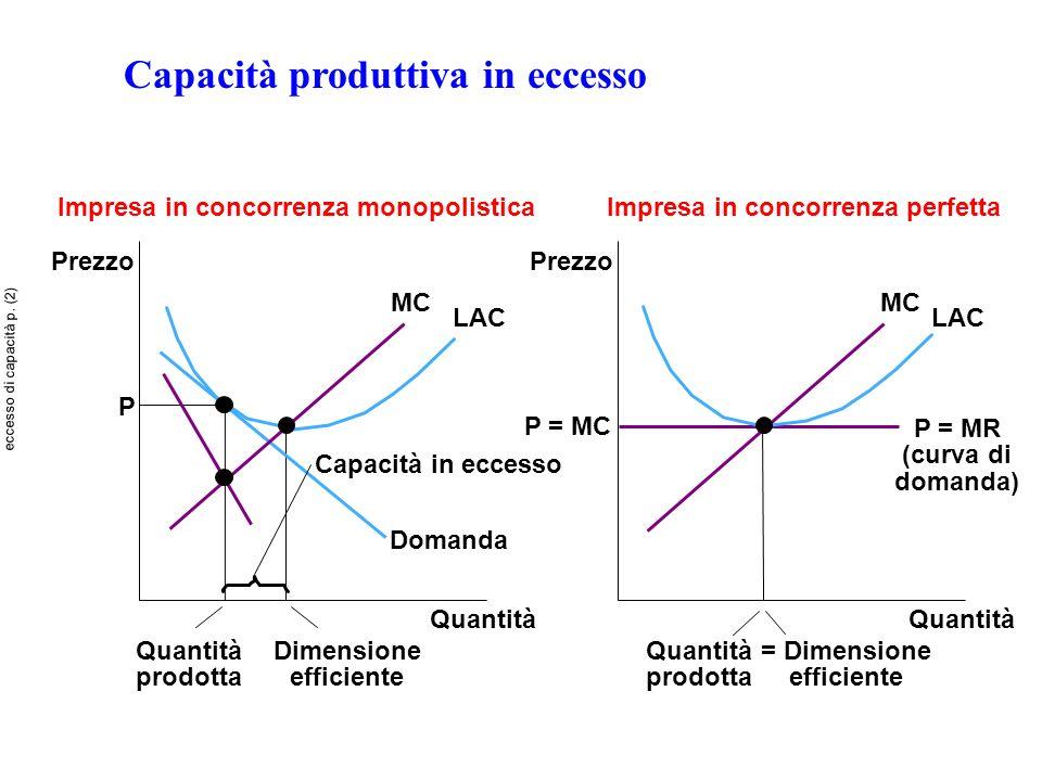 eccesso di capacità p. (2)