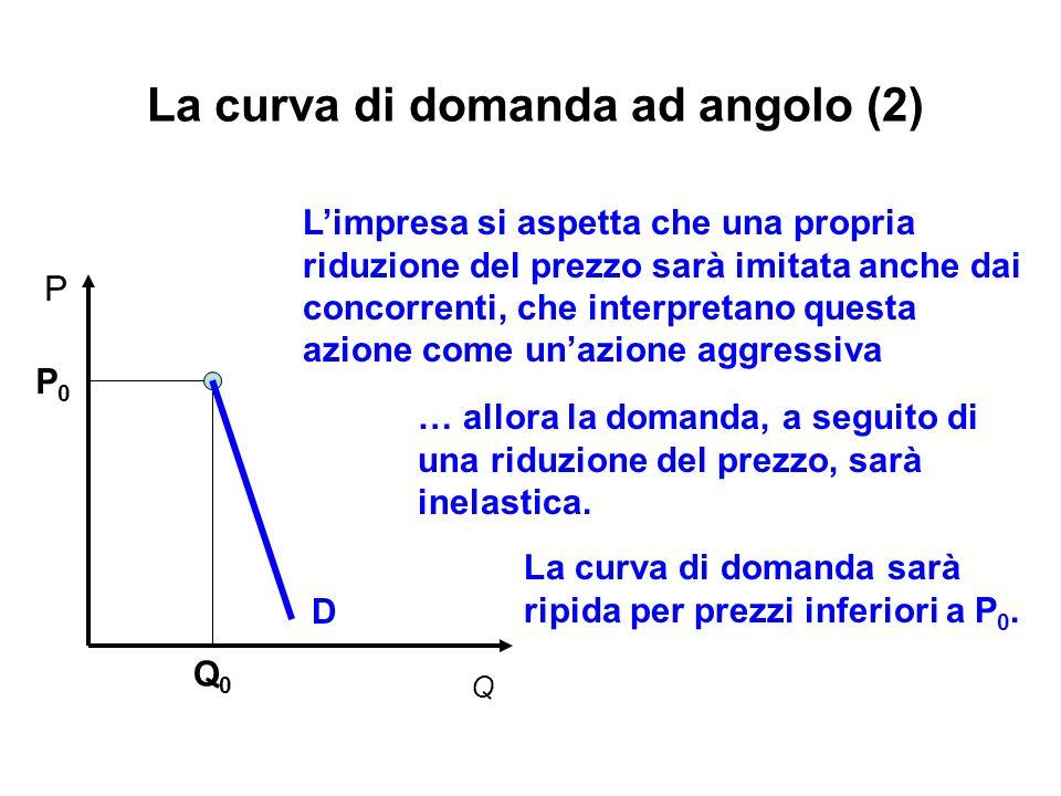 La curva di domanda ad angolo (2)