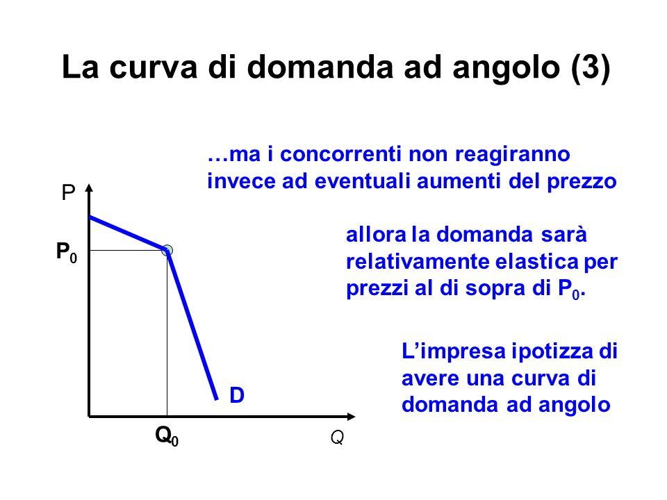 La curva di domanda ad angolo (3)