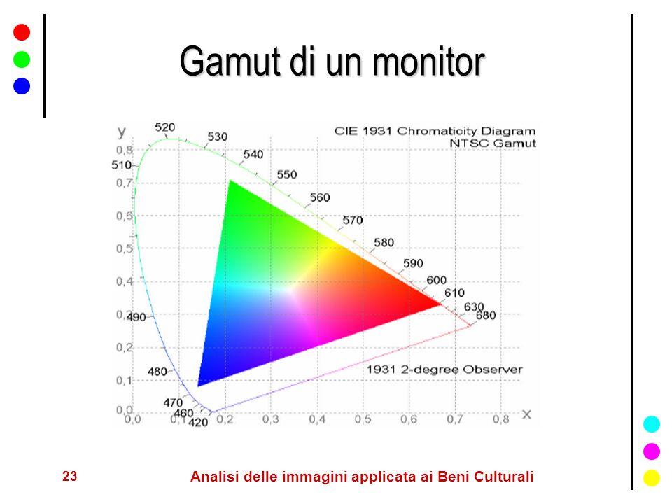 Analisi delle immagini applicata ai Beni Culturali