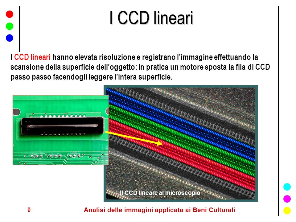 I CCD lineari