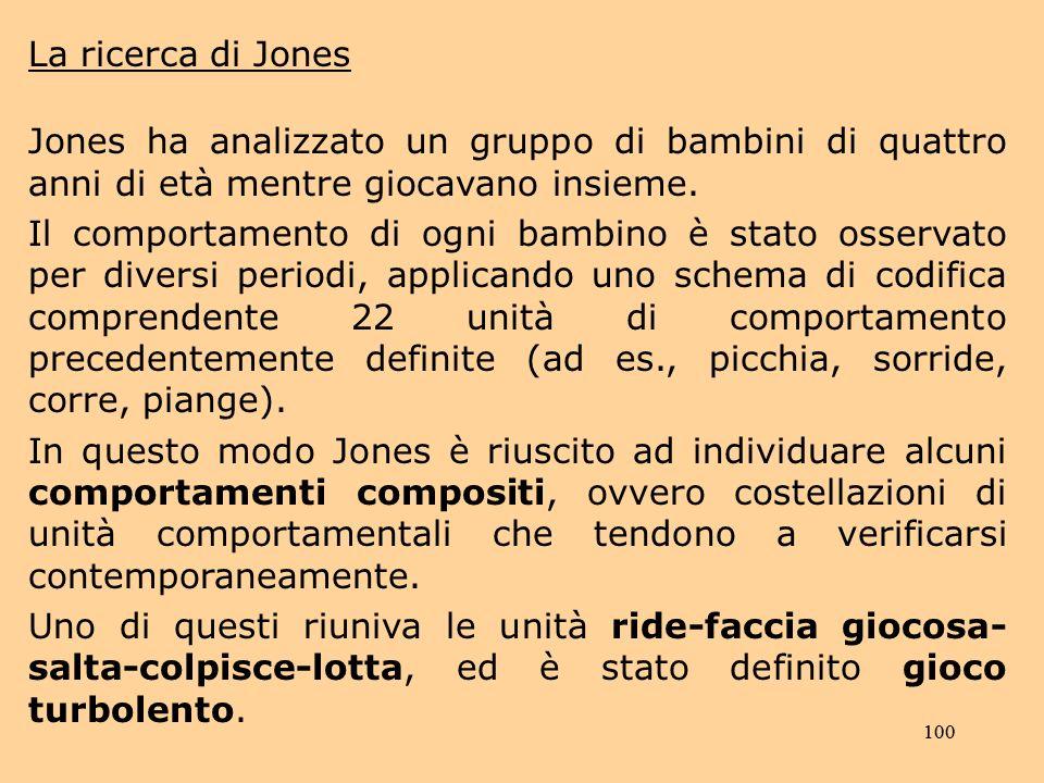 La ricerca di Jones Jones ha analizzato un gruppo di bambini di quattro anni di età mentre giocavano insieme.