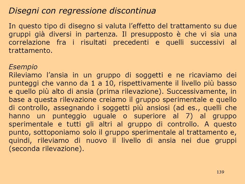 Disegni con regressione discontinua