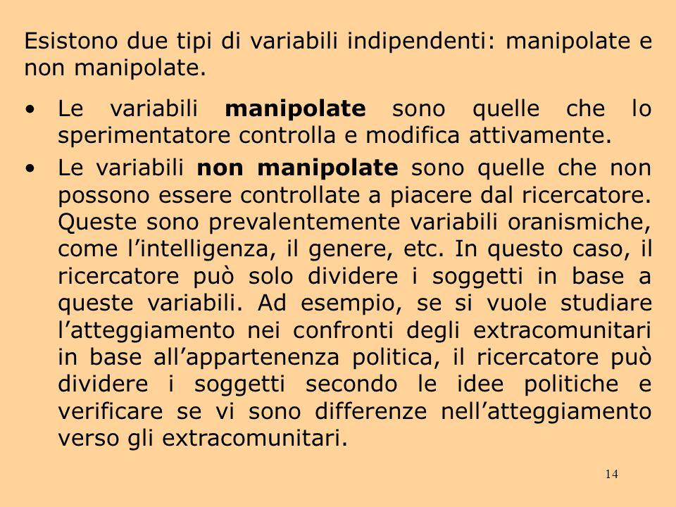 Esistono due tipi di variabili indipendenti: manipolate e non manipolate.