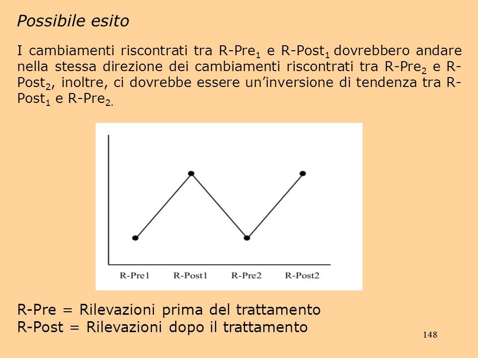 Possibile esito R-Pre = Rilevazioni prima del trattamento