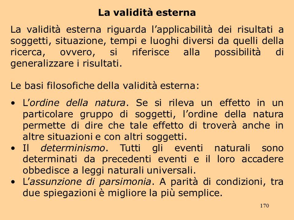 Le basi filosofiche della validità esterna:
