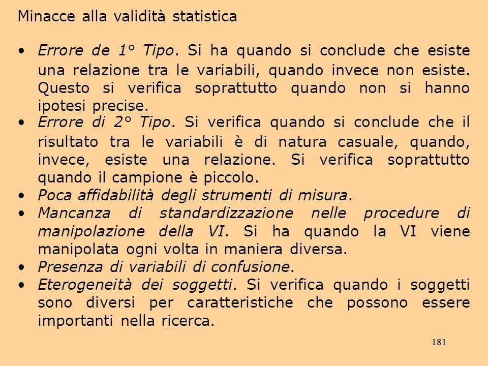 Minacce alla validità statistica