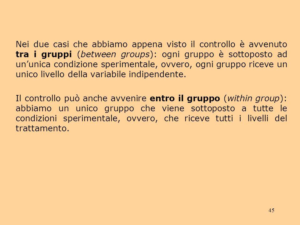 Nei due casi che abbiamo appena visto il controllo è avvenuto tra i gruppi (between groups): ogni gruppo è sottoposto ad un'unica condizione sperimentale, ovvero, ogni gruppo riceve un unico livello della variabile indipendente.
