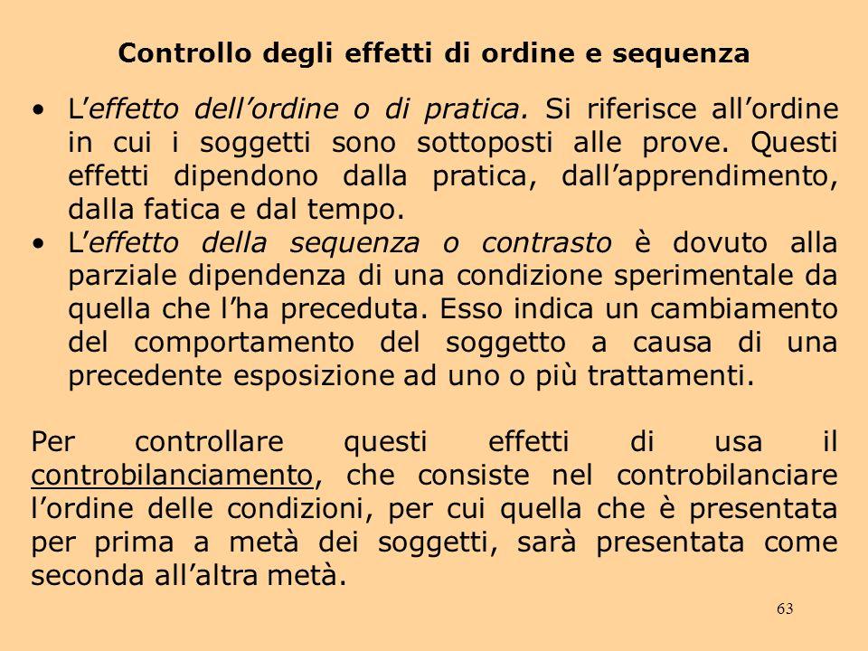 Controllo degli effetti di ordine e sequenza