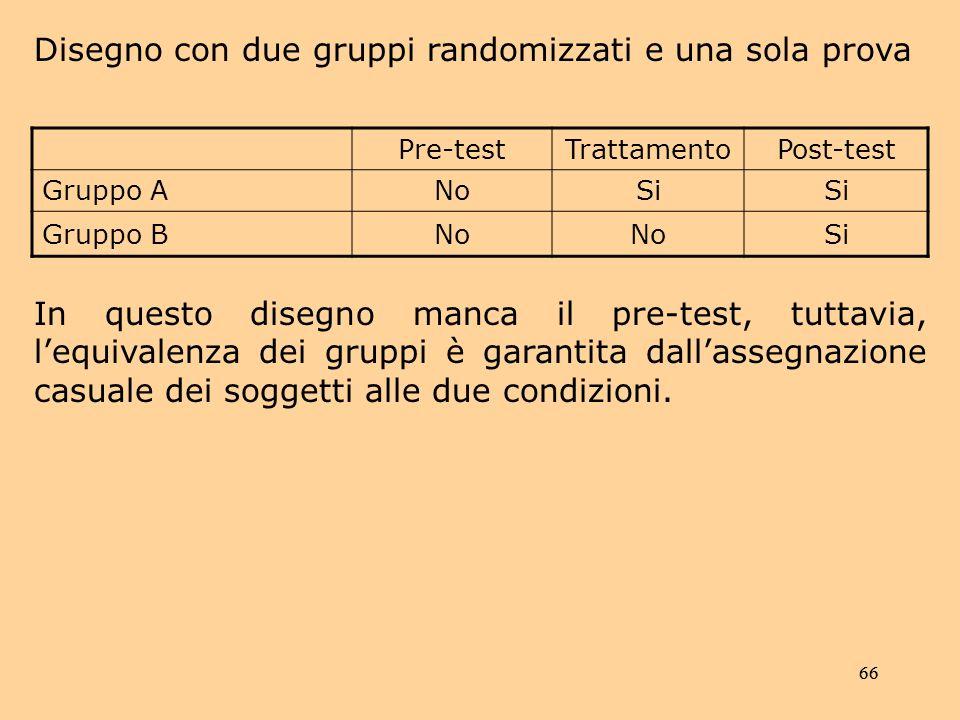 Disegno con due gruppi randomizzati e una sola prova