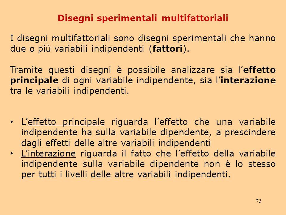 Disegni sperimentali multifattoriali