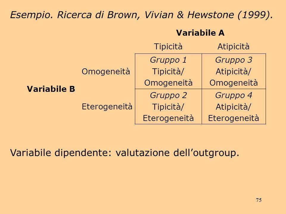 Esempio. Ricerca di Brown, Vivian & Hewstone (1999).