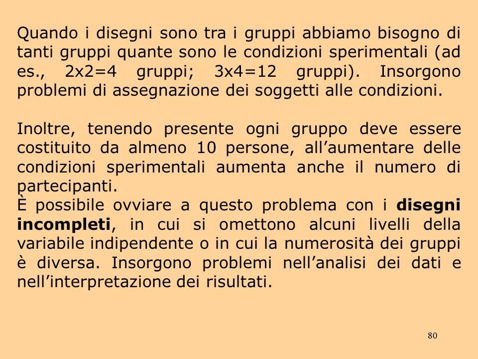 Quando i disegni sono tra i gruppi abbiamo bisogno di tanti gruppi quante sono le condizioni sperimentali (ad es., 2x2=4 gruppi; 3x4=12 gruppi). Insorgono problemi di assegnazione dei soggetti alle condizioni.