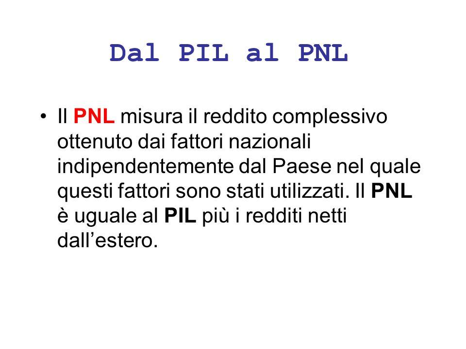 Dal PIL al PNL