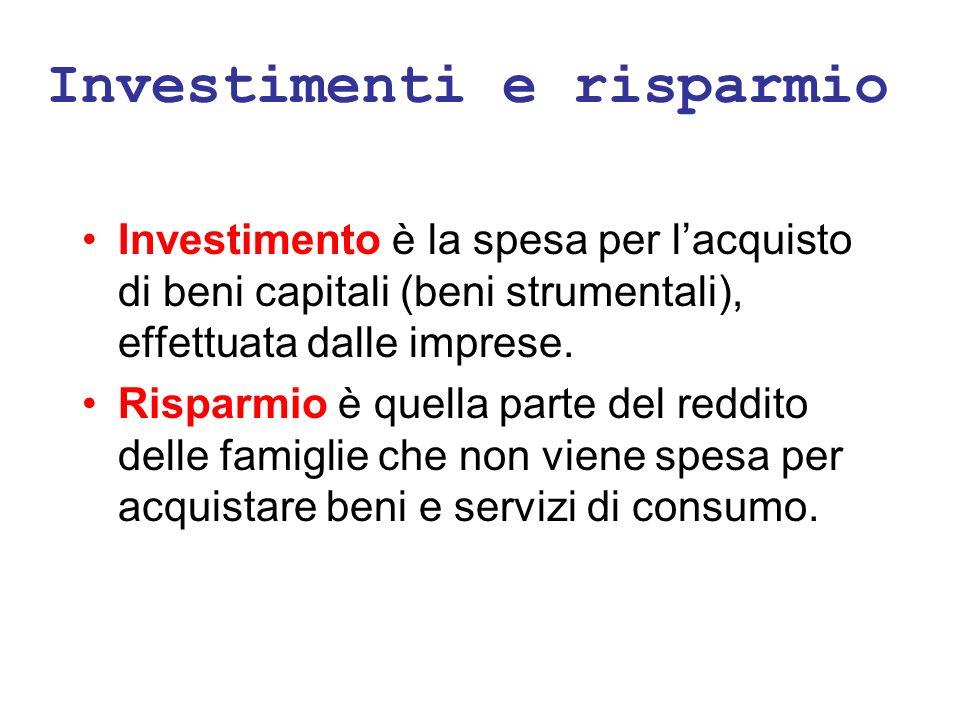 Investimenti e risparmio