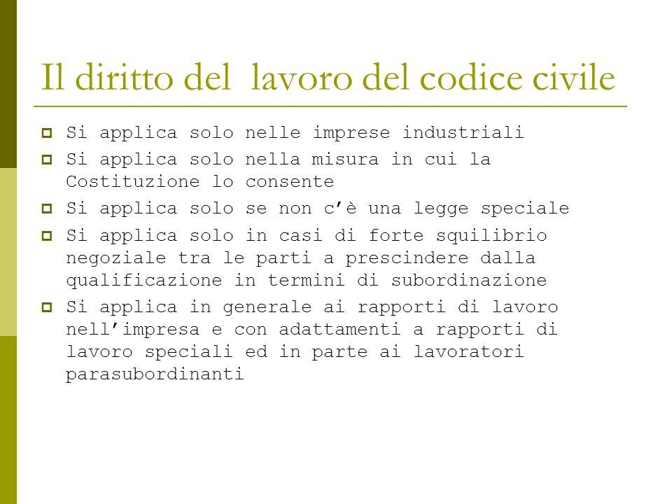 Il diritto del lavoro del codice civile