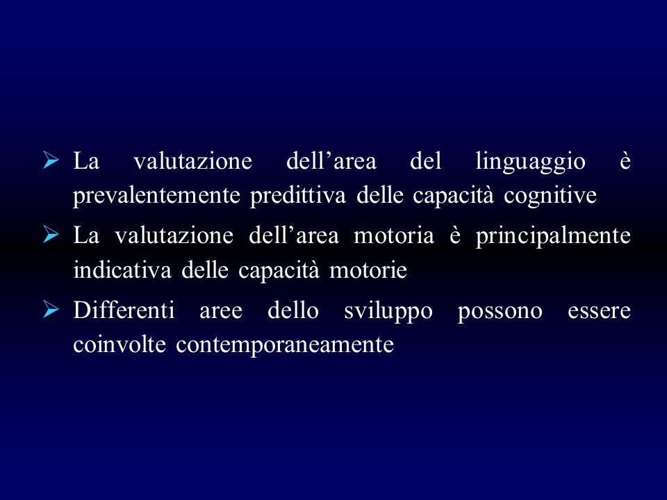 La valutazione dell'area del linguaggio è prevalentemente predittiva delle capacità cognitive
