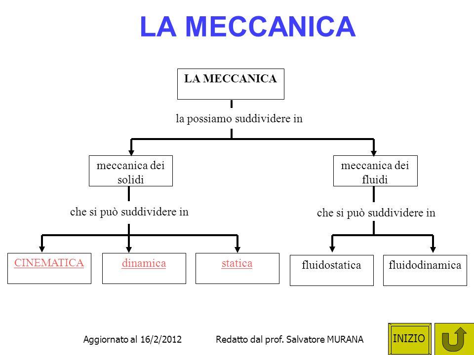 LA MECCANICA LA MECCANICA la possiamo suddividere in