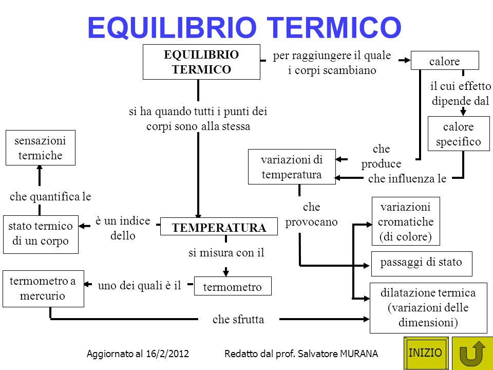 EQUILIBRIO TERMICO EQUILIBRIO TERMICO