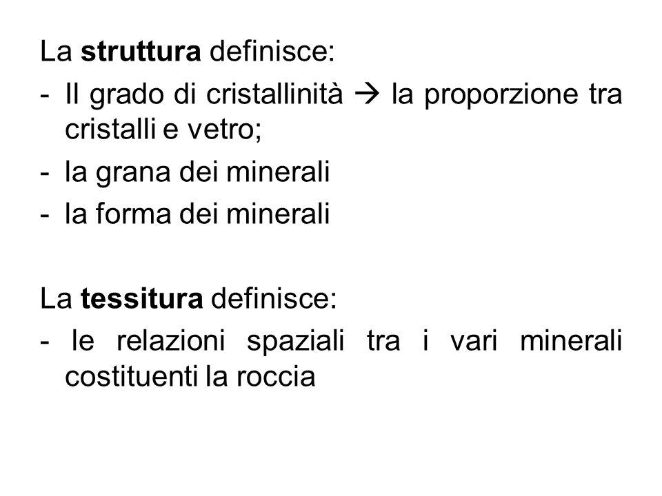 La struttura definisce: