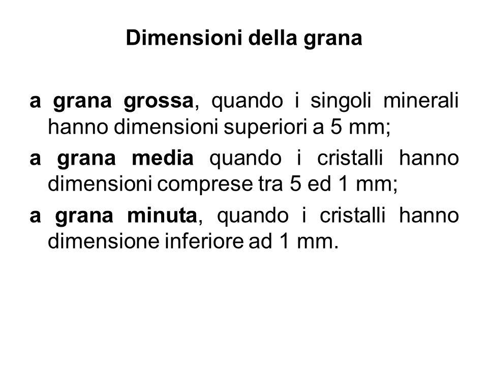 Dimensioni della grana