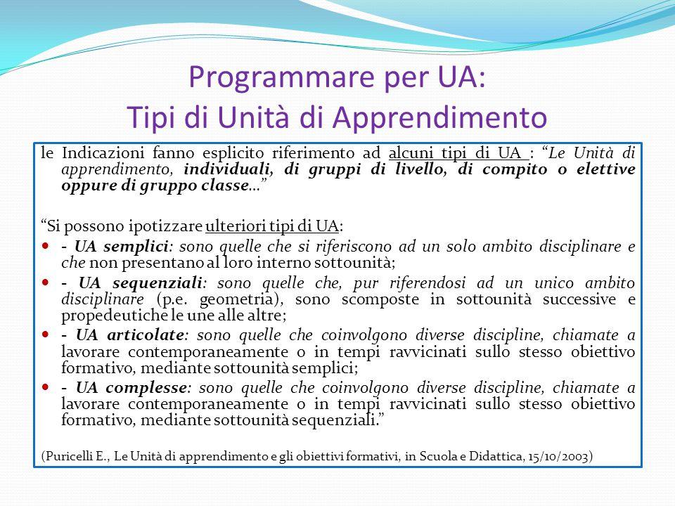 Programmare per UA: Tipi di Unità di Apprendimento