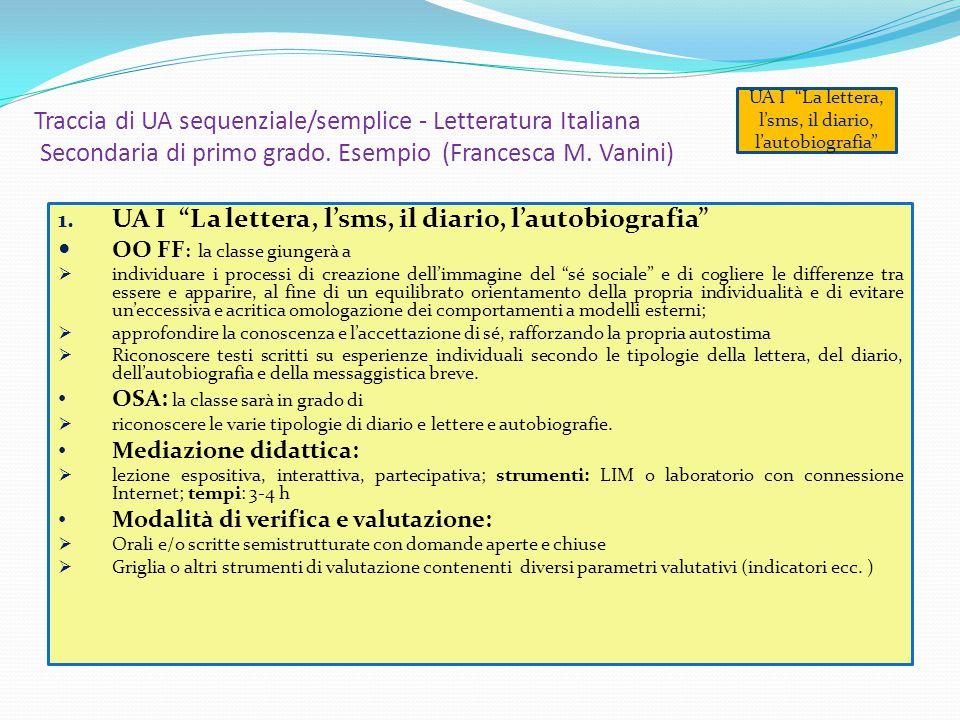 UA I La lettera, l'sms, il diario, l'autobiografia