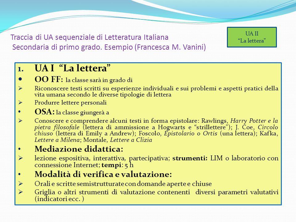 UA I La lettera OO FF: la classe sarà in grado di