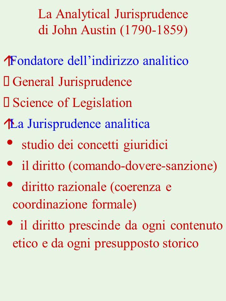 La Analytical Jurisprudence di John Austin (1790-1859)