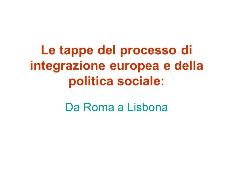 Le tappe del processo di integrazione europea e della politica sociale: