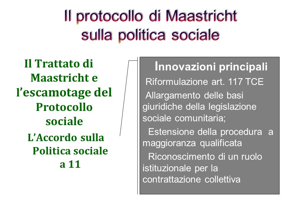 Il protocollo di Maastricht sulla politica sociale