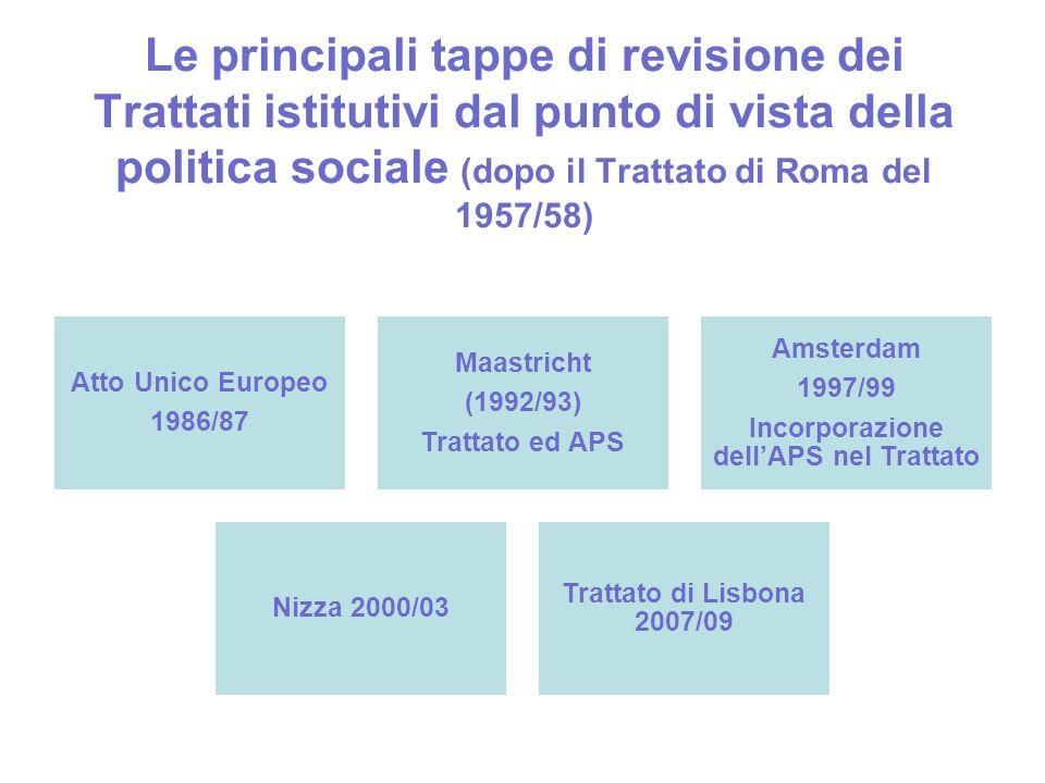 Incorporazione dell'APS nel Trattato