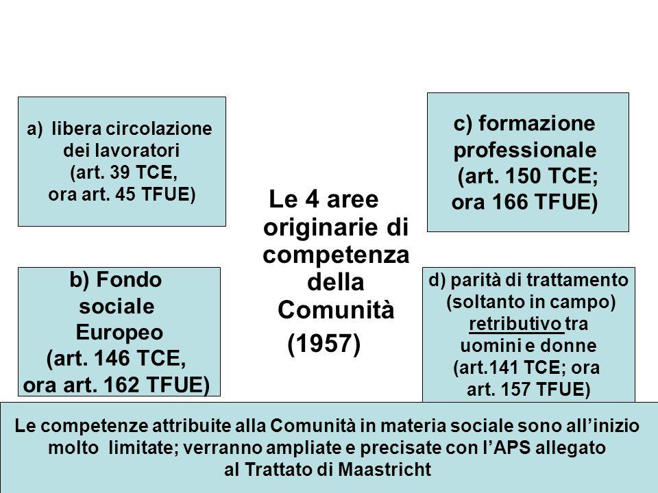 Le 4 aree originarie di competenza della Comunità (1957)
