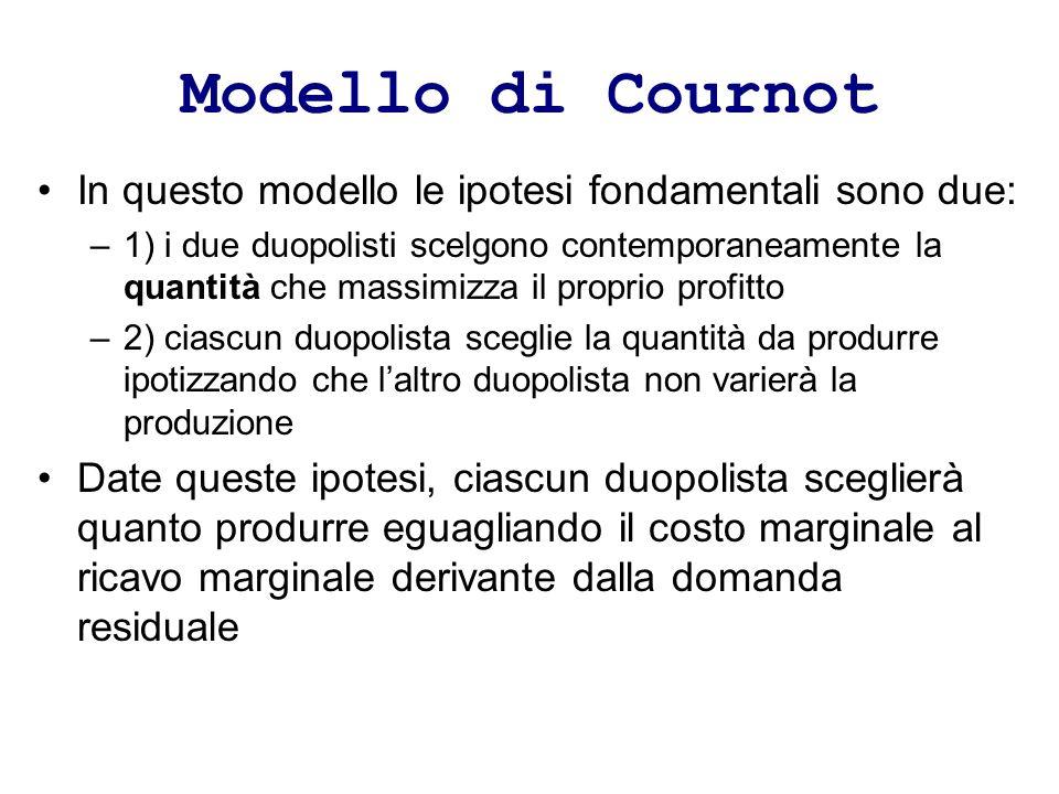Modello di Cournot In questo modello le ipotesi fondamentali sono due: