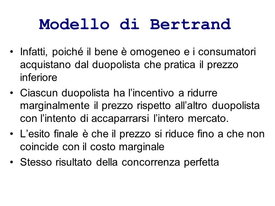 Modello di Bertrand Infatti, poiché il bene è omogeneo e i consumatori acquistano dal duopolista che pratica il prezzo inferiore.