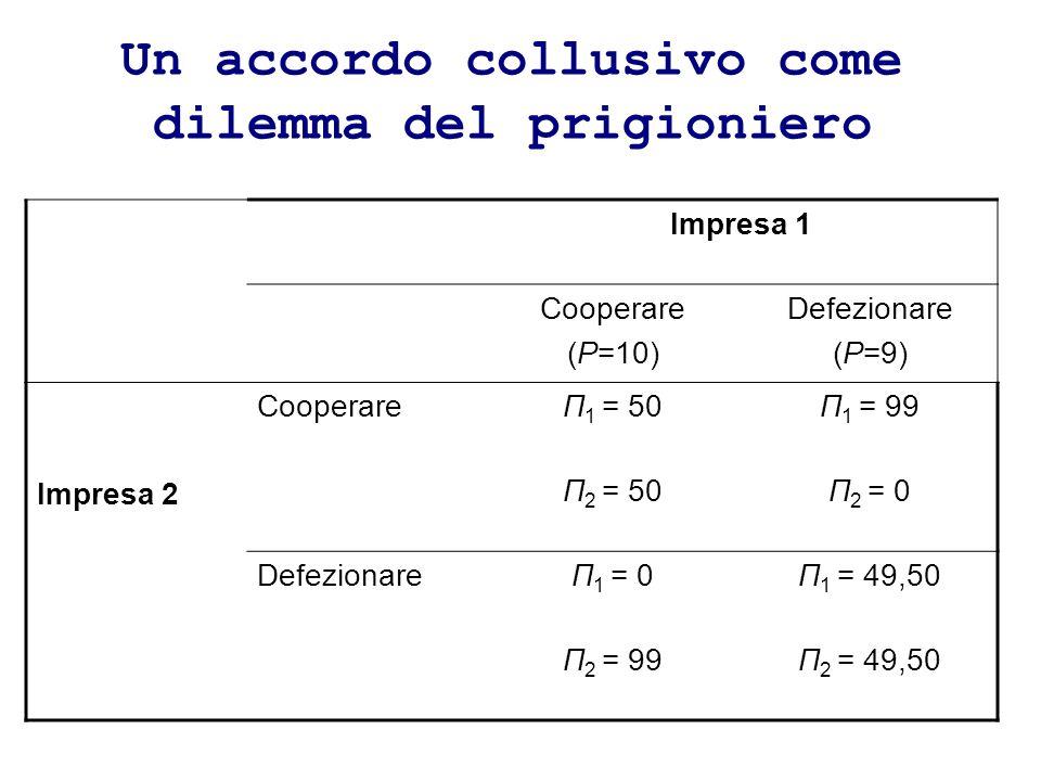 Un accordo collusivo come dilemma del prigioniero