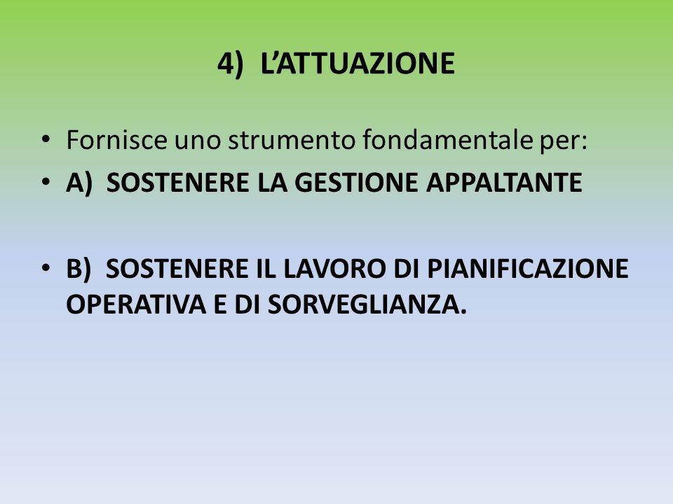 4) L'ATTUAZIONE Fornisce uno strumento fondamentale per: