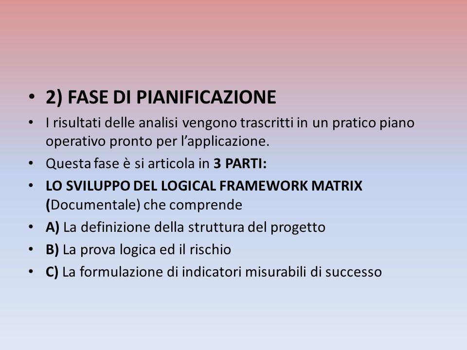 2) FASE DI PIANIFICAZIONE