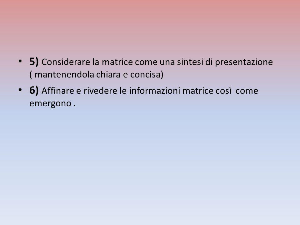 5) Considerare la matrice come una sintesi di presentazione ( mantenendola chiara e concisa)