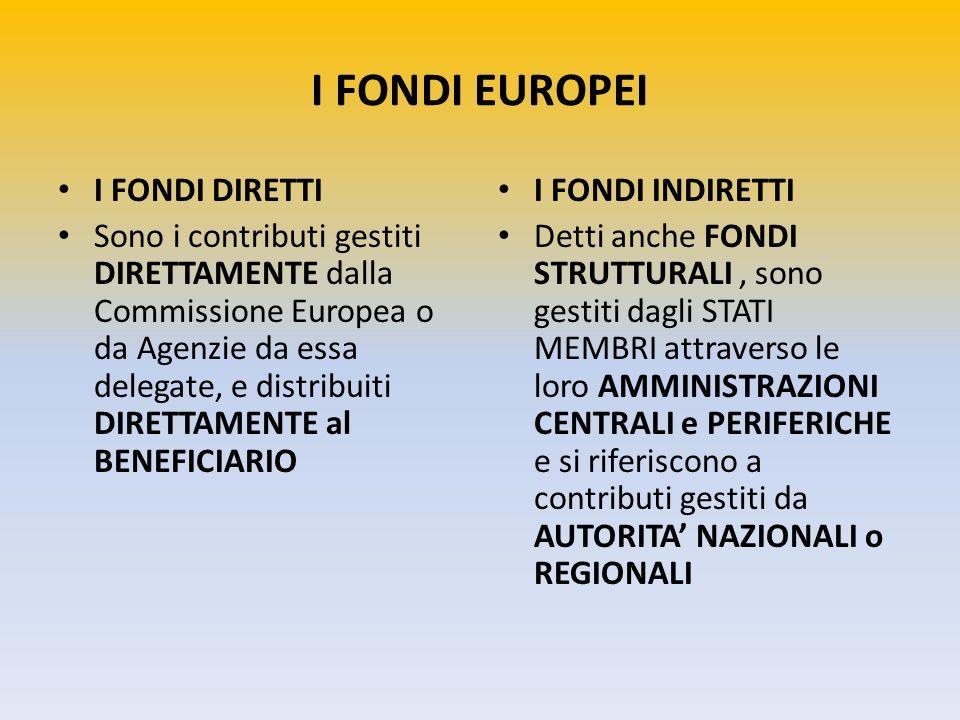 I FONDI EUROPEI I FONDI DIRETTI
