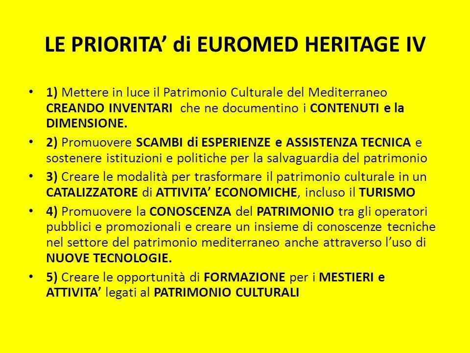 LE PRIORITA' di EUROMED HERITAGE IV
