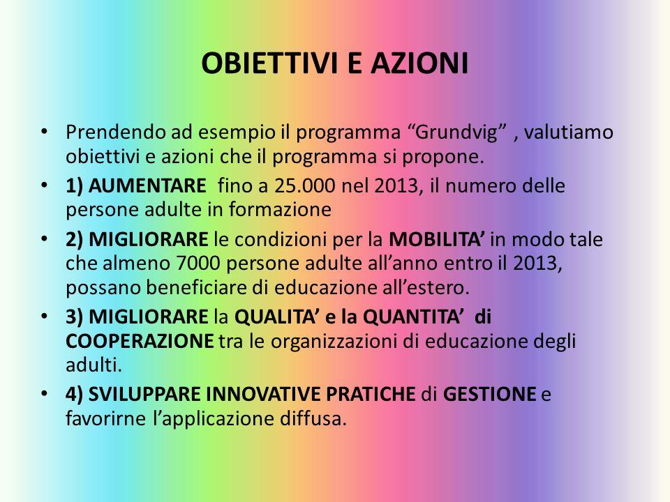 OBIETTIVI E AZIONI Prendendo ad esempio il programma Grundvig , valutiamo obiettivi e azioni che il programma si propone.
