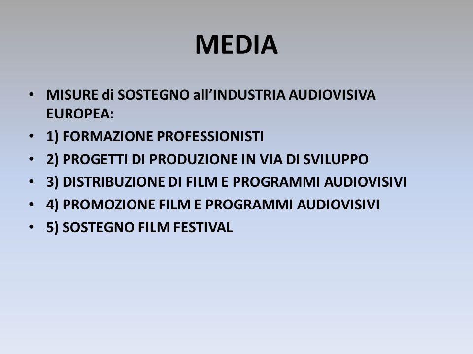 MEDIA MISURE di SOSTEGNO all'INDUSTRIA AUDIOVISIVA EUROPEA: